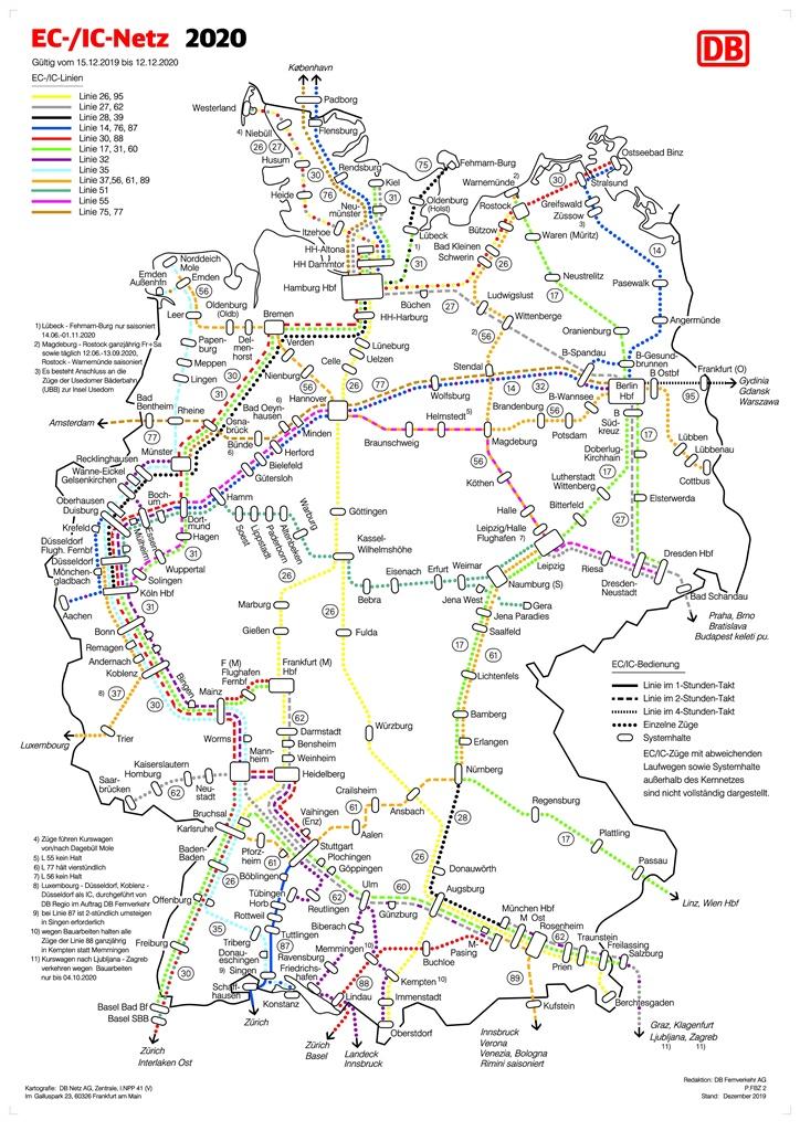 German Railway Network
