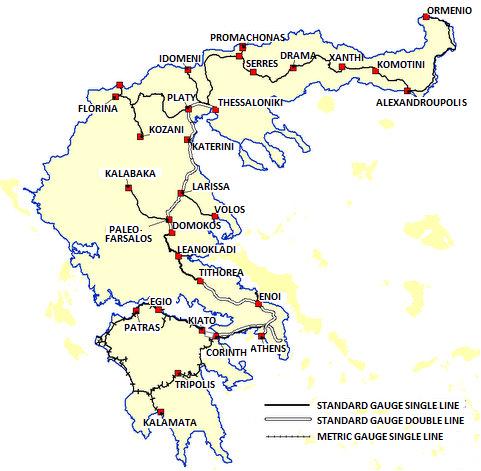 Railway Network in Greece